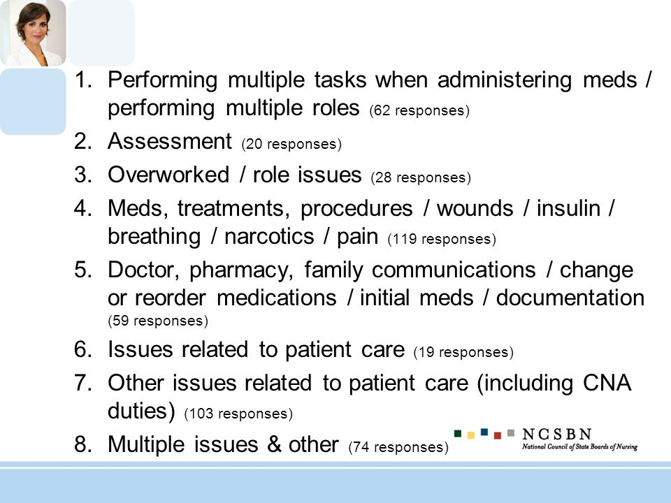 Performing multiple tasks when administering meds / performing multiple roles (62 responses)