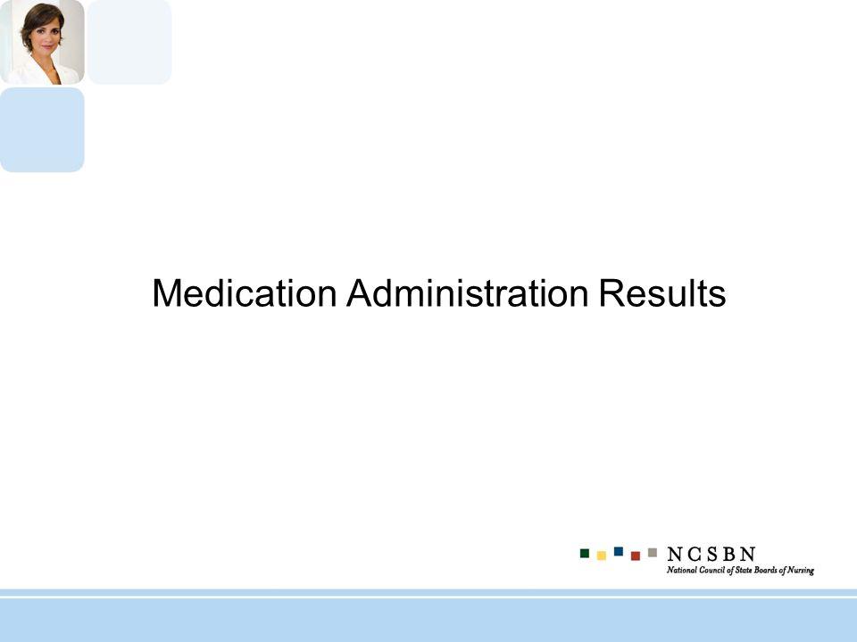 Medication Administration Results