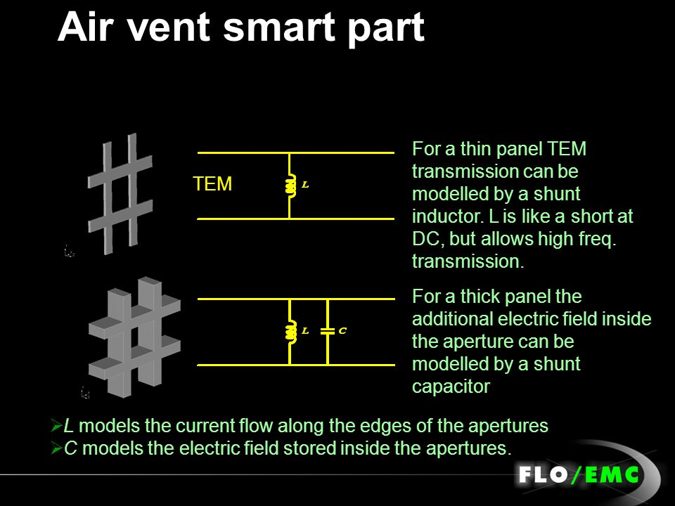 Air vent smart part