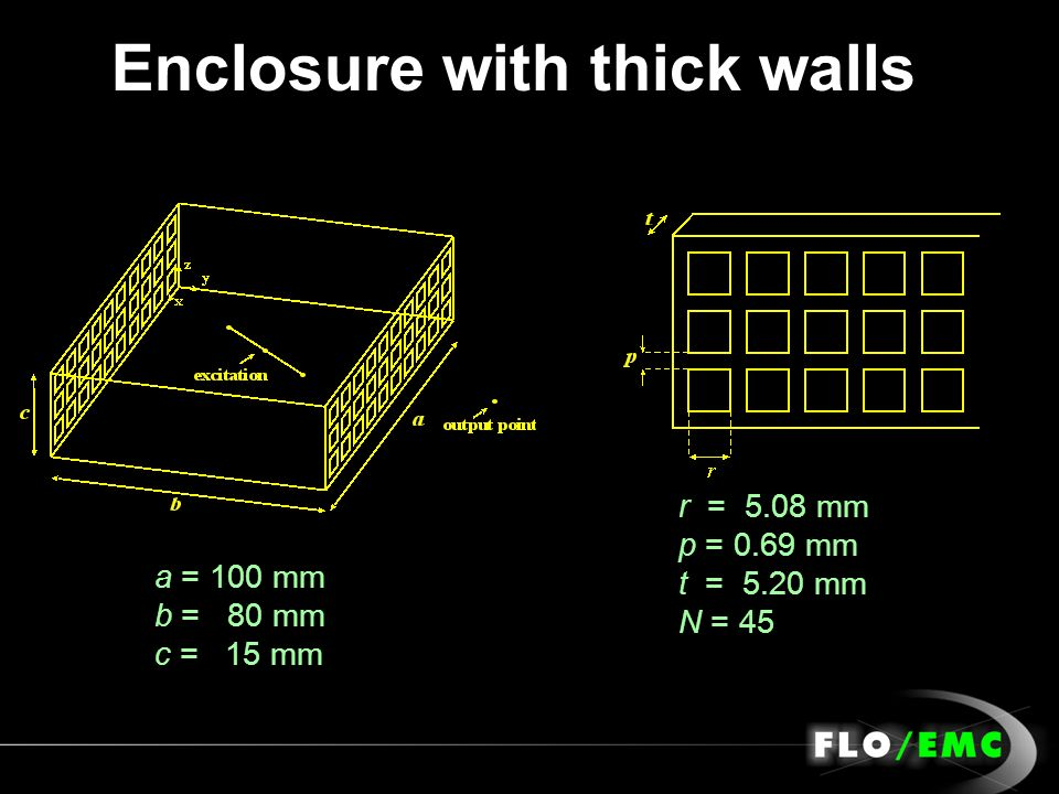 Enclosure with thick walls