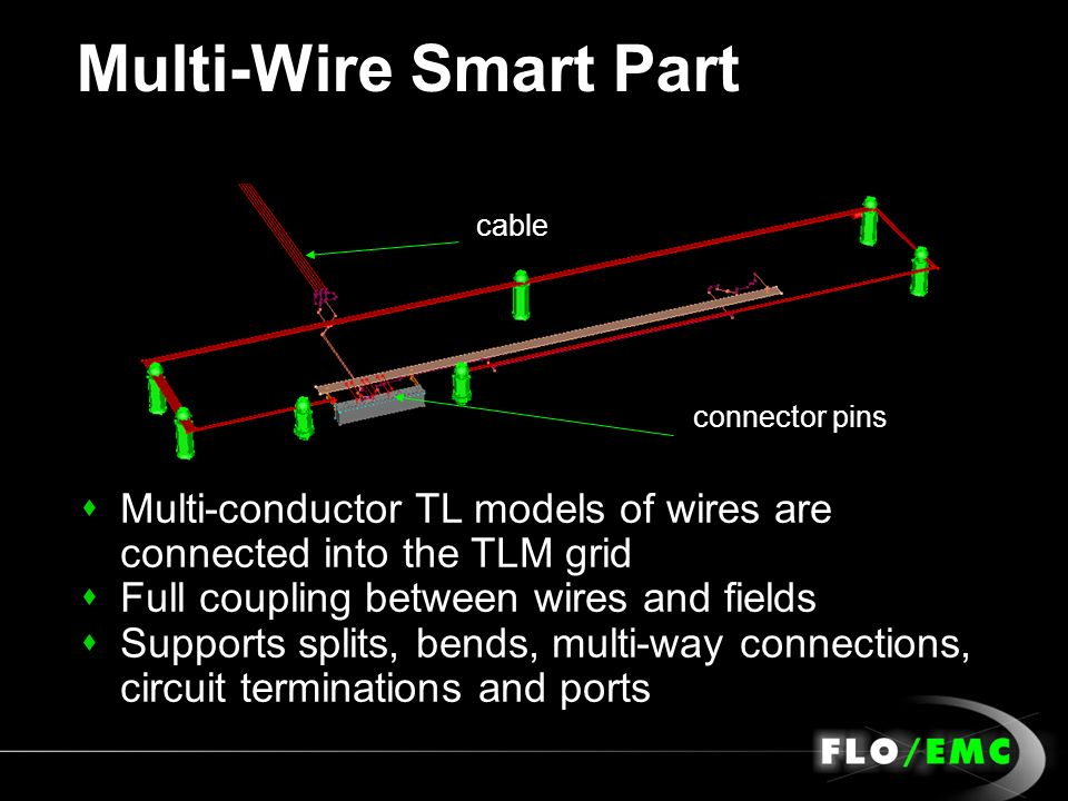 Multi-Wire Smart Part cable. connector pins. Multi-conductor TL models of wires are connected into the TLM grid.