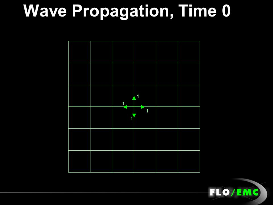 Wave Propagation, Time 0 1
