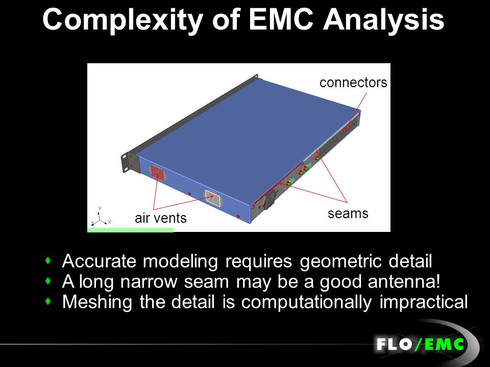 Complexity of EMC Analysis