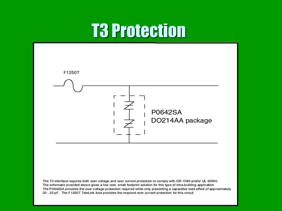 T3 Protection