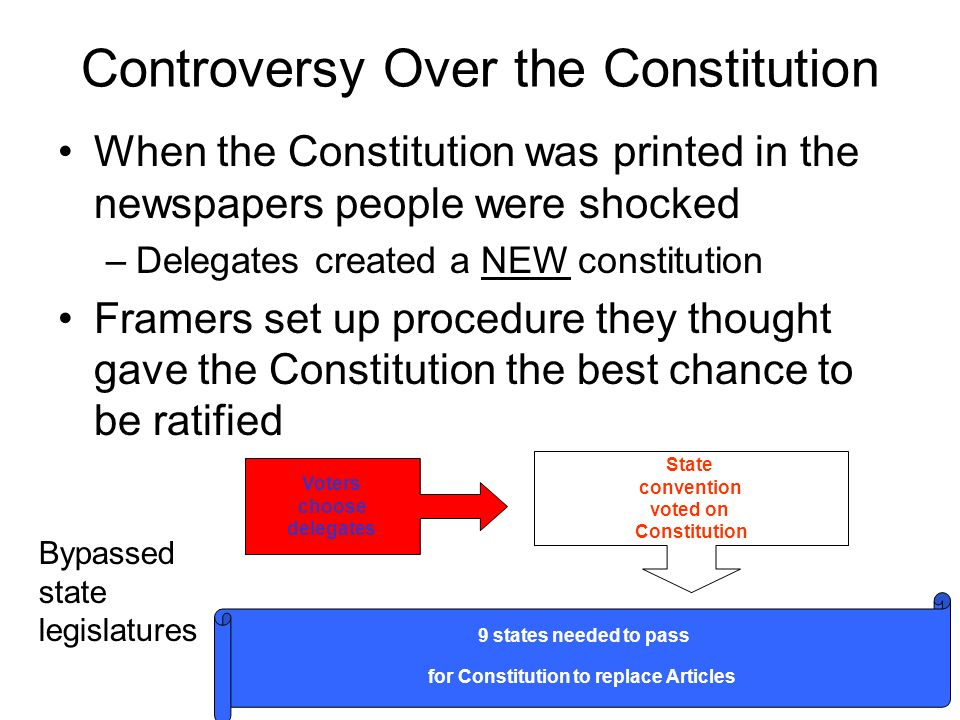 Controversy Over the Constitution