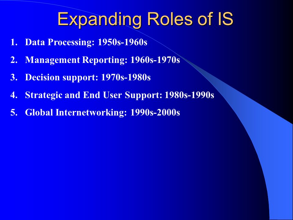 Expanding Roles of IS Data Processing: 1950s-1960s