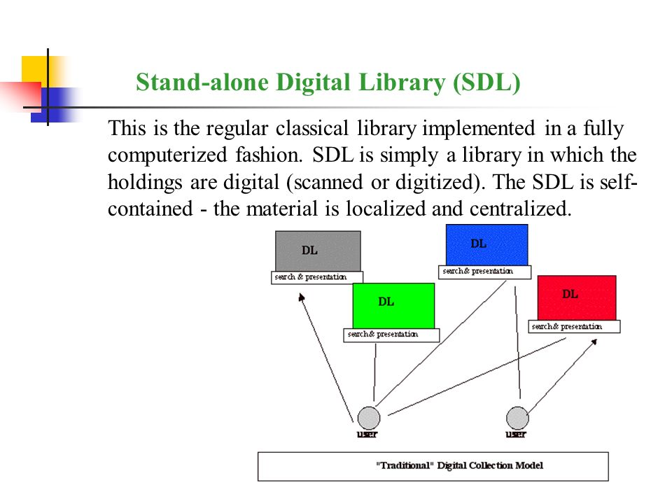 Stand-alone Digital Library (SDL)
