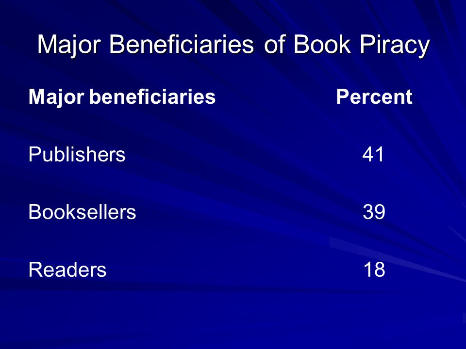 Major Beneficiaries of Book Piracy
