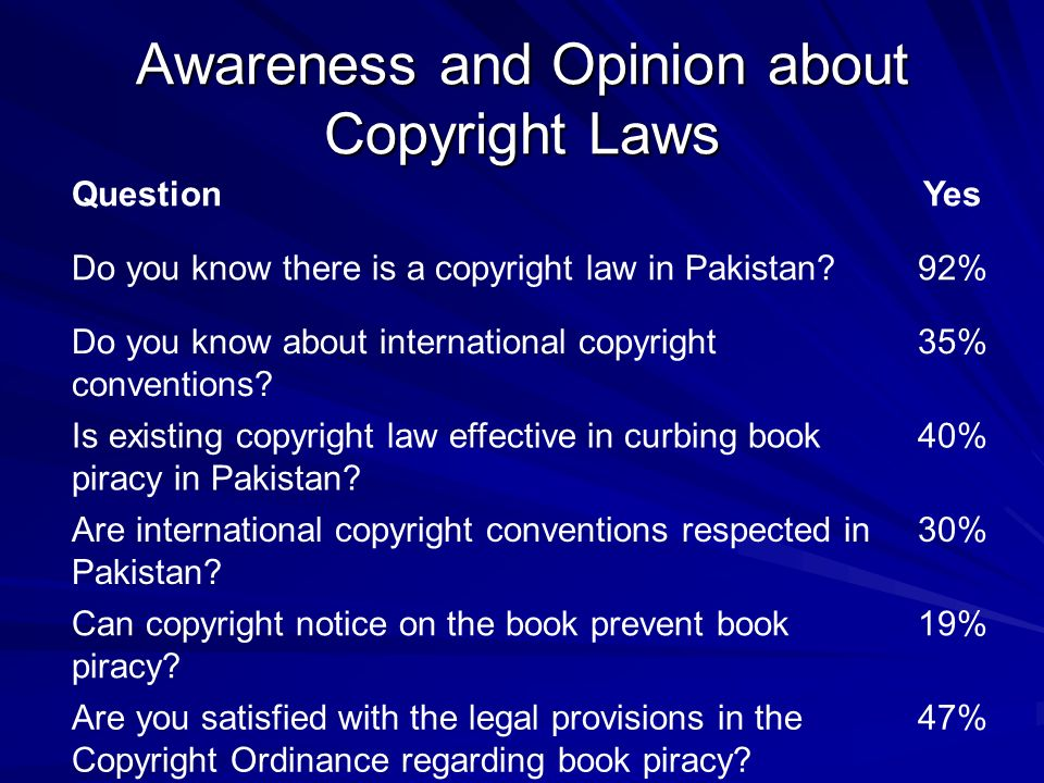 Awareness and Opinion about Copyright Laws