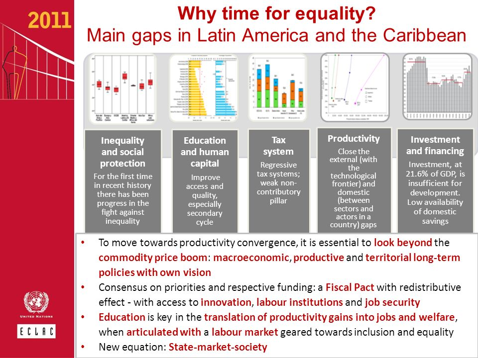 Why time for equality Main gaps in Latin America and the Caribbean