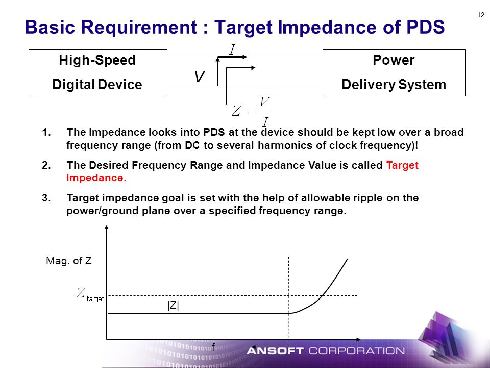 Basic Requirement : Target Impedance of PDS