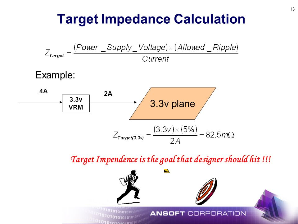 Target Impedance Calculation