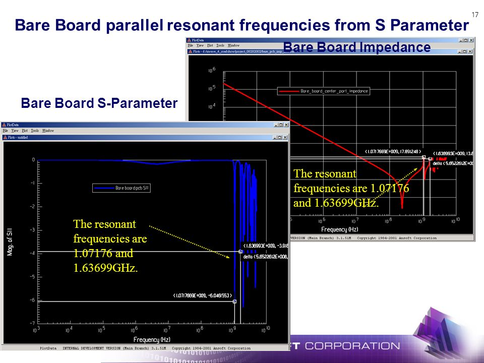 Bare Board parallel resonant frequencies from S Parameter
