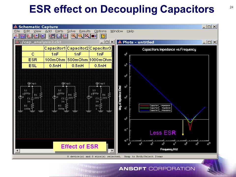 ESR effect on Decoupling Capacitors