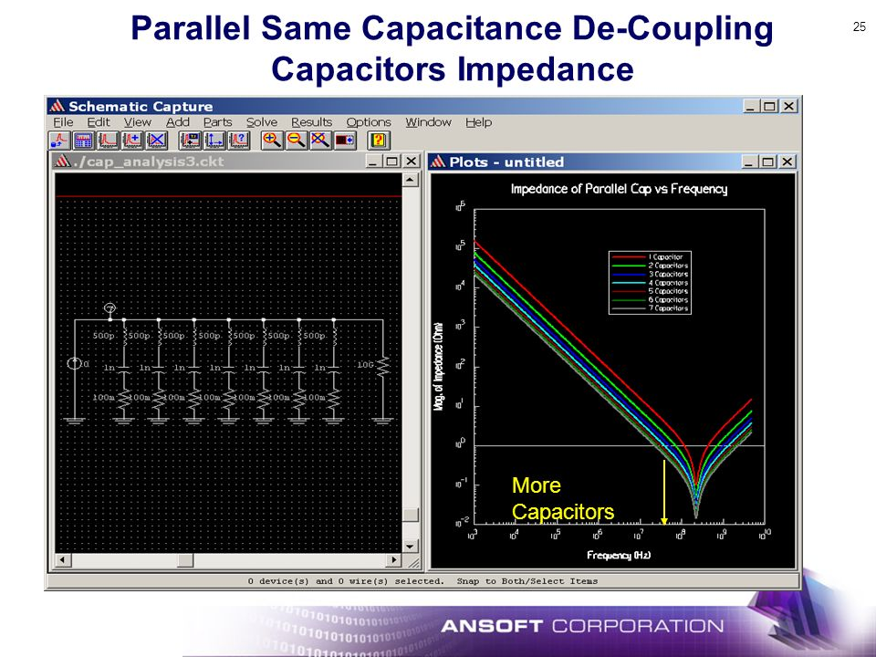 Parallel Same Capacitance De-Coupling Capacitors Impedance