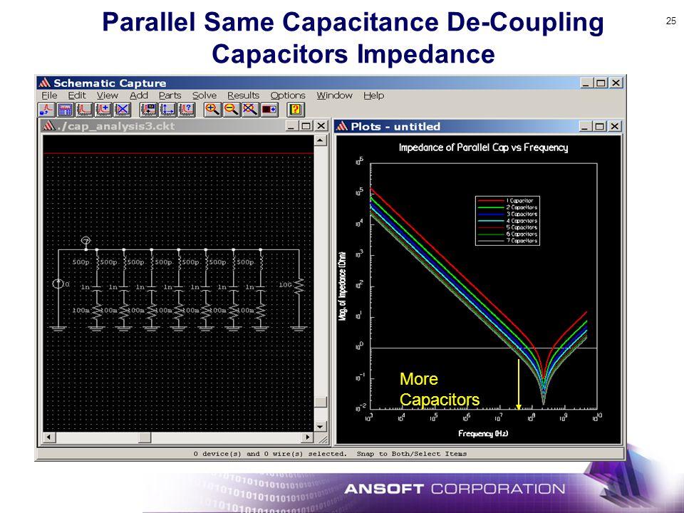 Parallel Same Capacitance De-Coupling Capacitors Impedance