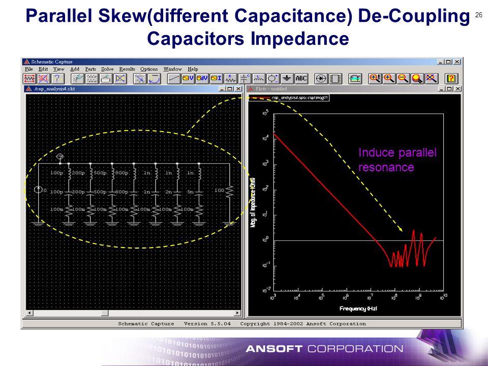 Parallel Skew(different Capacitance) De-Coupling Capacitors Impedance