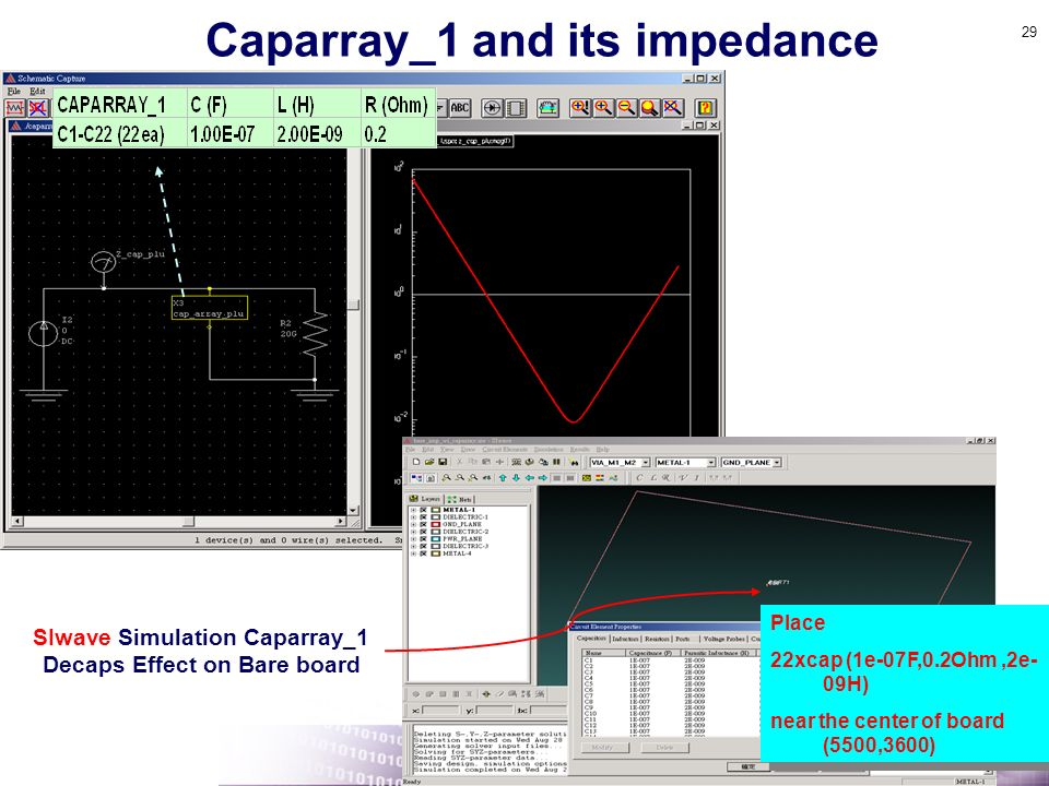 Caparray_1 and its impedance