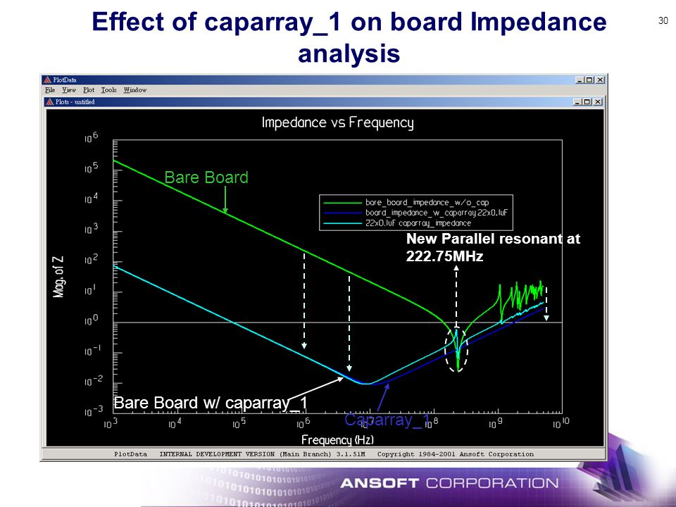 Effect of caparray_1 on board Impedance analysis