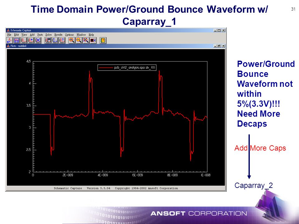 Time Domain Power/Ground Bounce Waveform w/ Caparray_1
