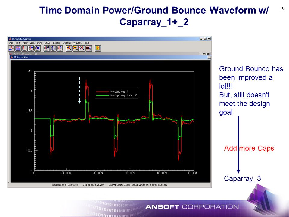 Time Domain Power/Ground Bounce Waveform w/ Caparray_1+_2