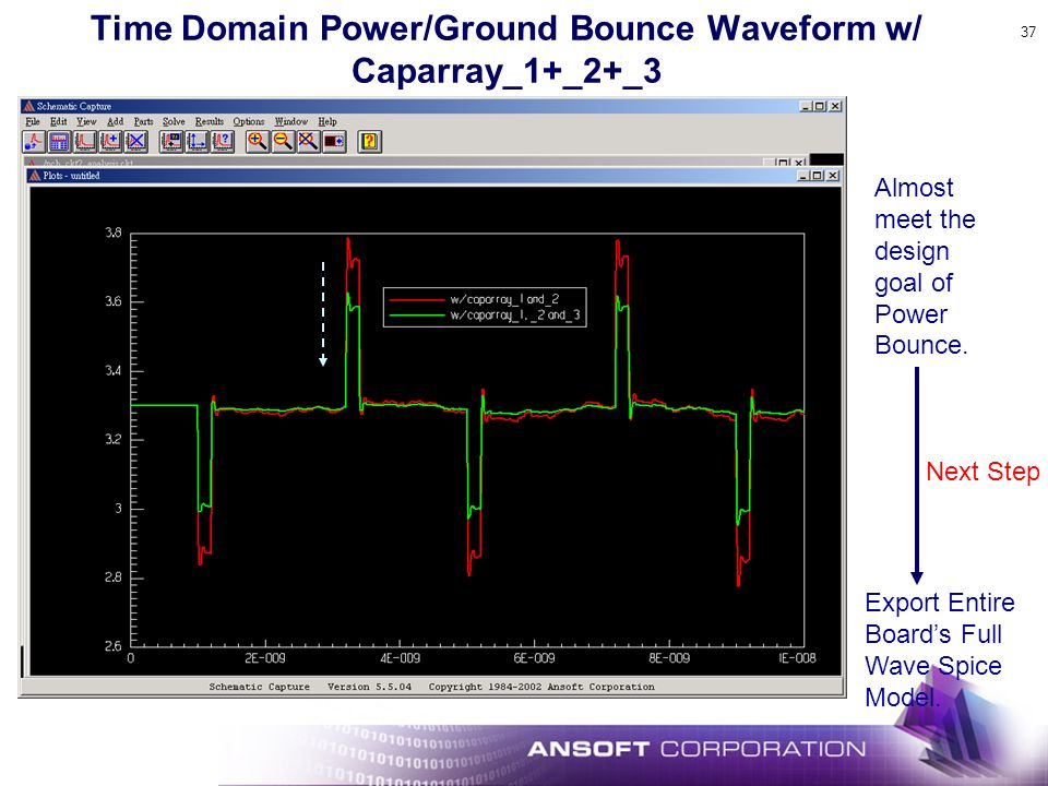 Time Domain Power/Ground Bounce Waveform w/ Caparray_1+_2+_3