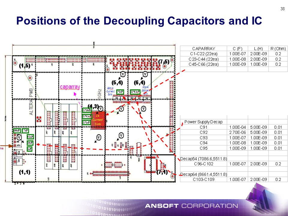 Positions of the Decoupling Capacitors and IC