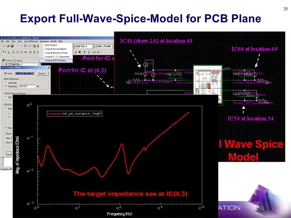 Export Full-Wave-Spice-Model for PCB Plane