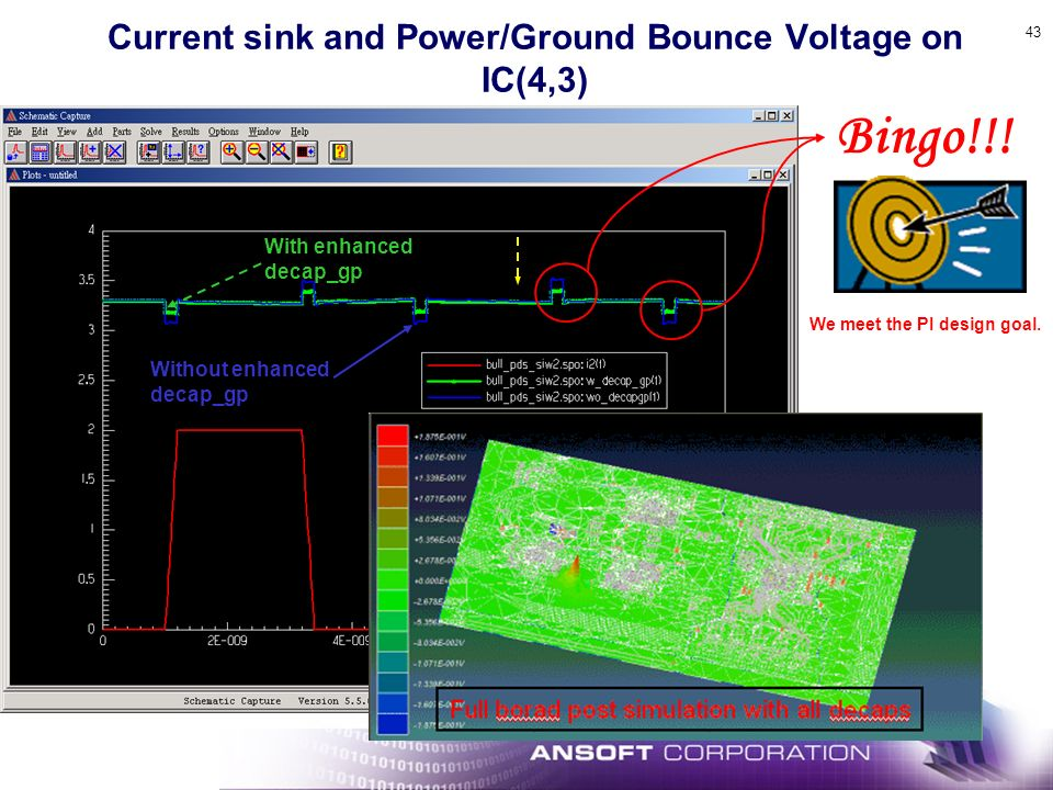 Current sink and Power/Ground Bounce Voltage on IC(4,3)