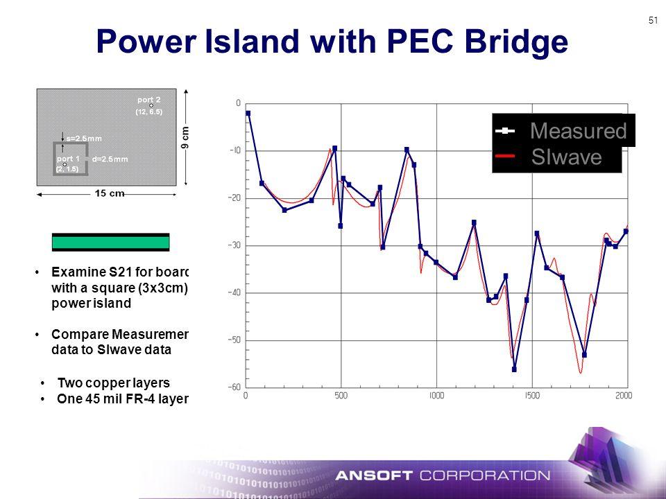 Power Island with PEC Bridge