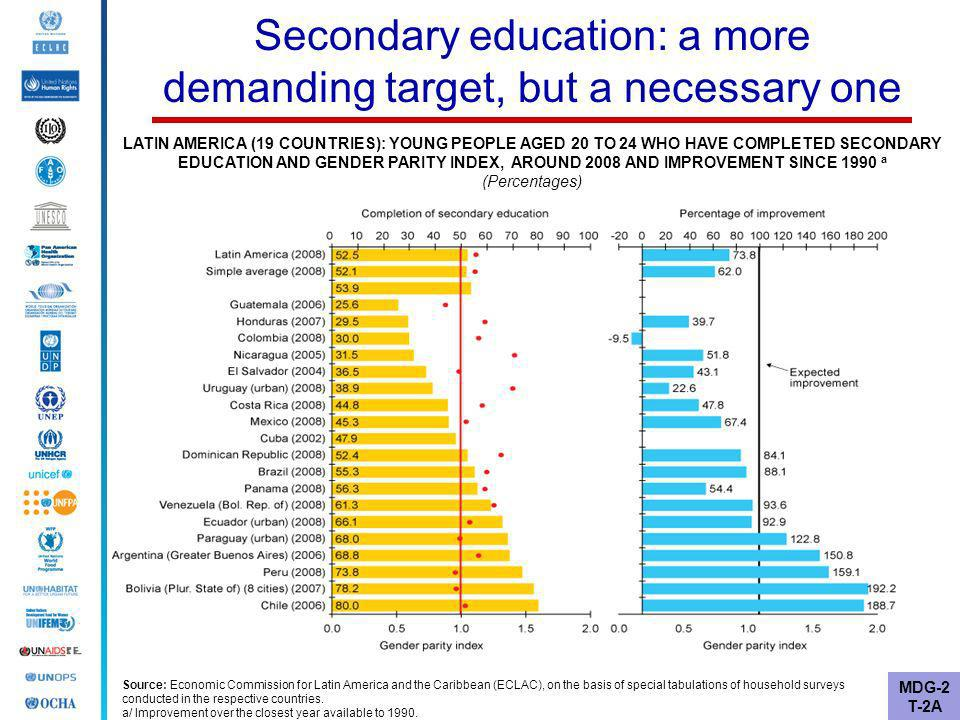 Secondary education: a more demanding target, but a necessary one