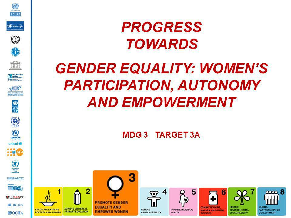 GENDER EQUALITY: WOMEN'S PARTICIPATION, AUTONOMY AND EMPOWERMENT