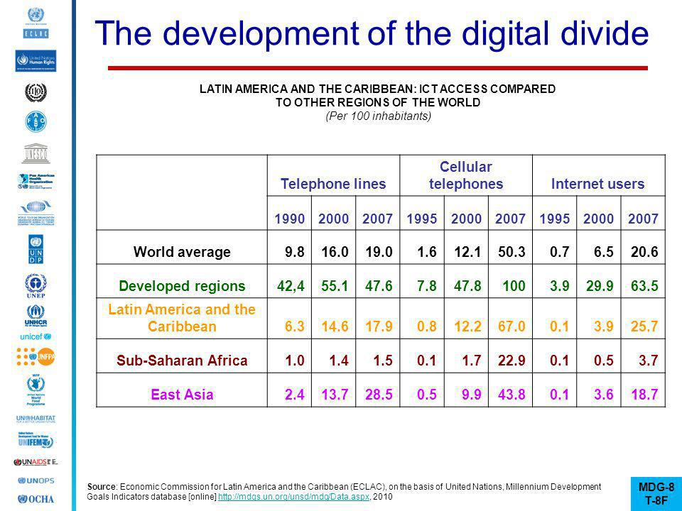 The development of the digital divide