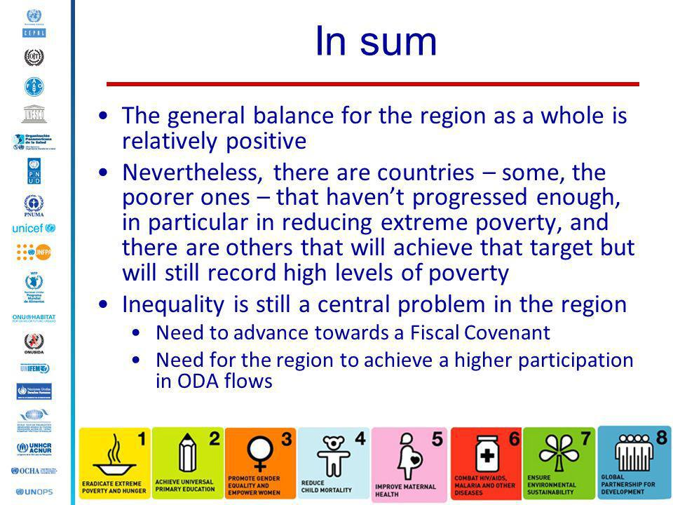 In sum The general balance for the region as a whole is relatively positive.