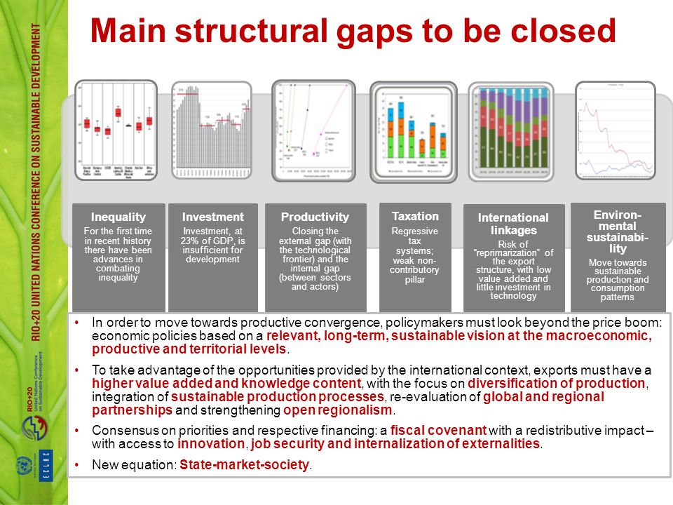 Main structural gaps to be closed