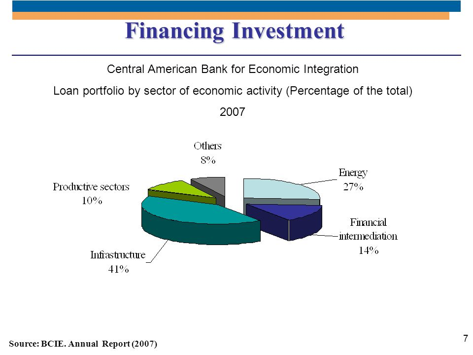 Central American Bank for Economic Integration