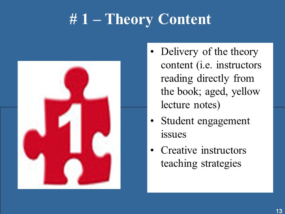 # 1 – Theory Content Delivery of the theory content (i.e. instructors reading directly from the book; aged, yellow lecture notes)