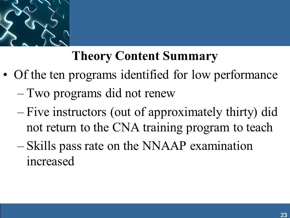 Theory Content Summary
