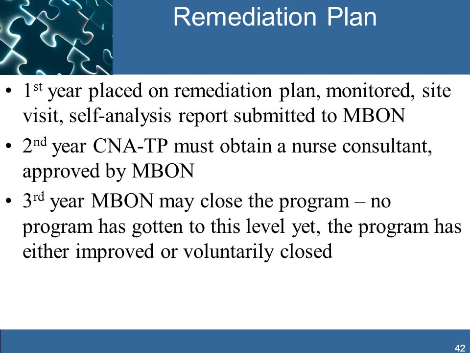 Remediation Plan 1st year placed on remediation plan, monitored, site visit, self-analysis report submitted to MBON.