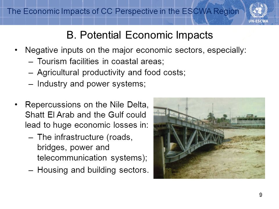 B. Potential Economic Impacts