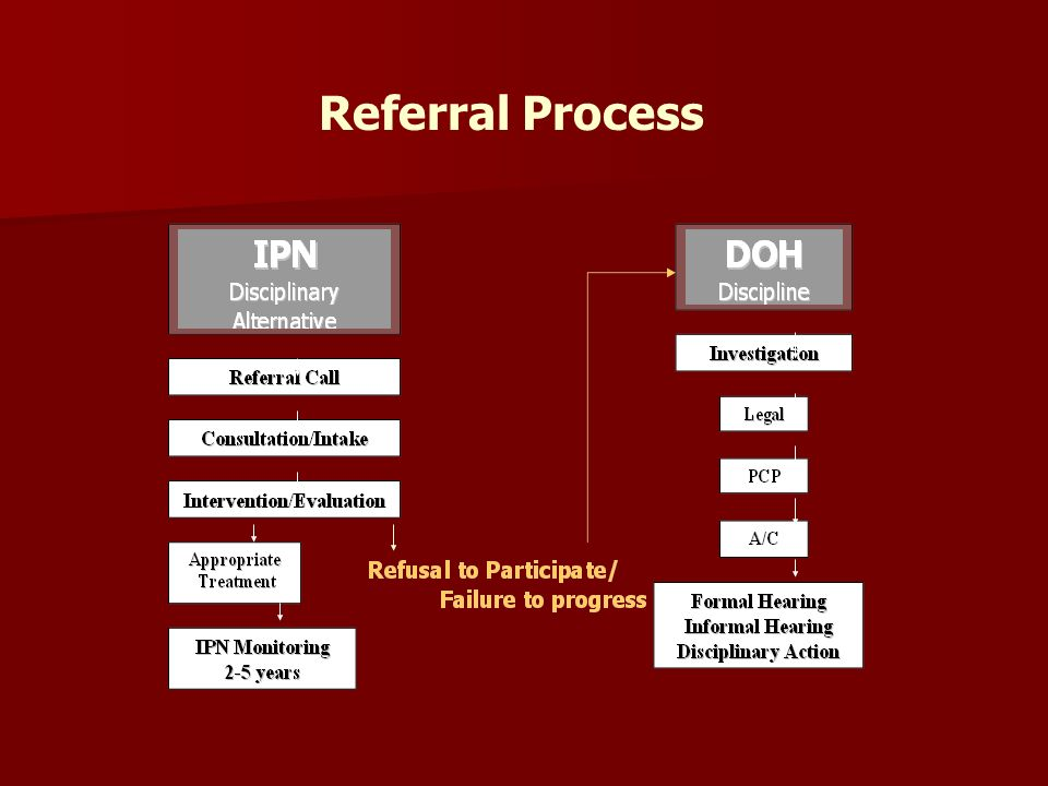Referral Process