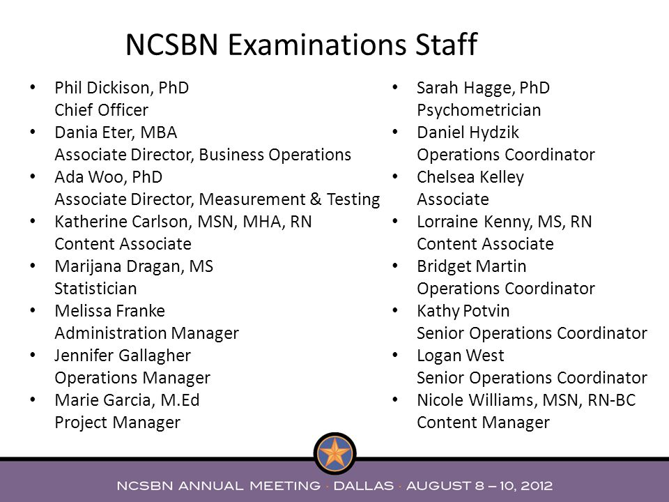NCSBN Examinations Staff