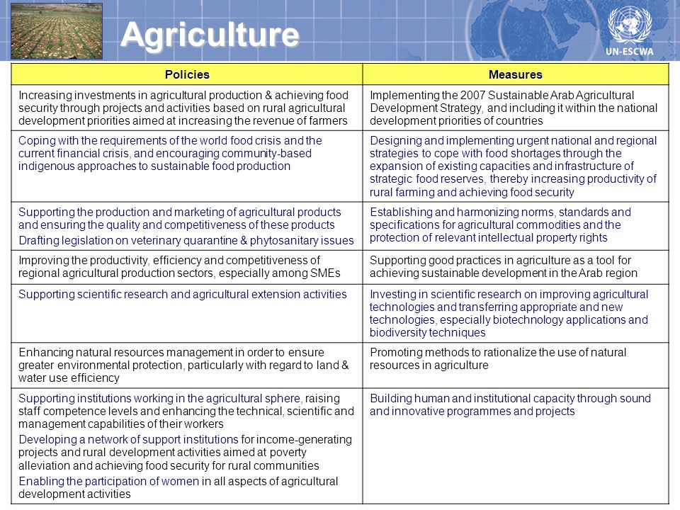 Agriculture Policies Measures