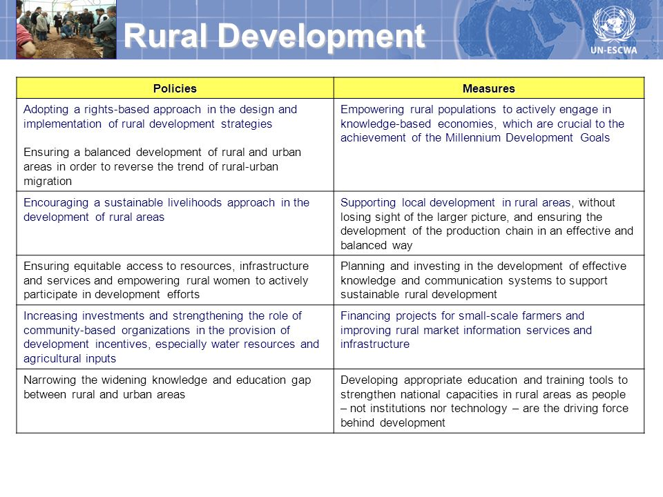 Rural Development Policies Measures