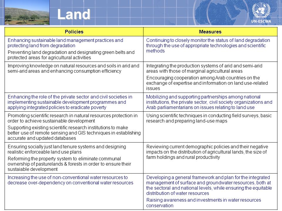 Land Policies Measures