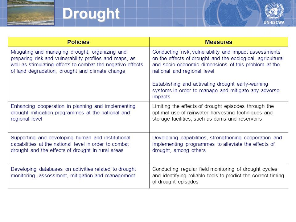 Drought Policies Measures