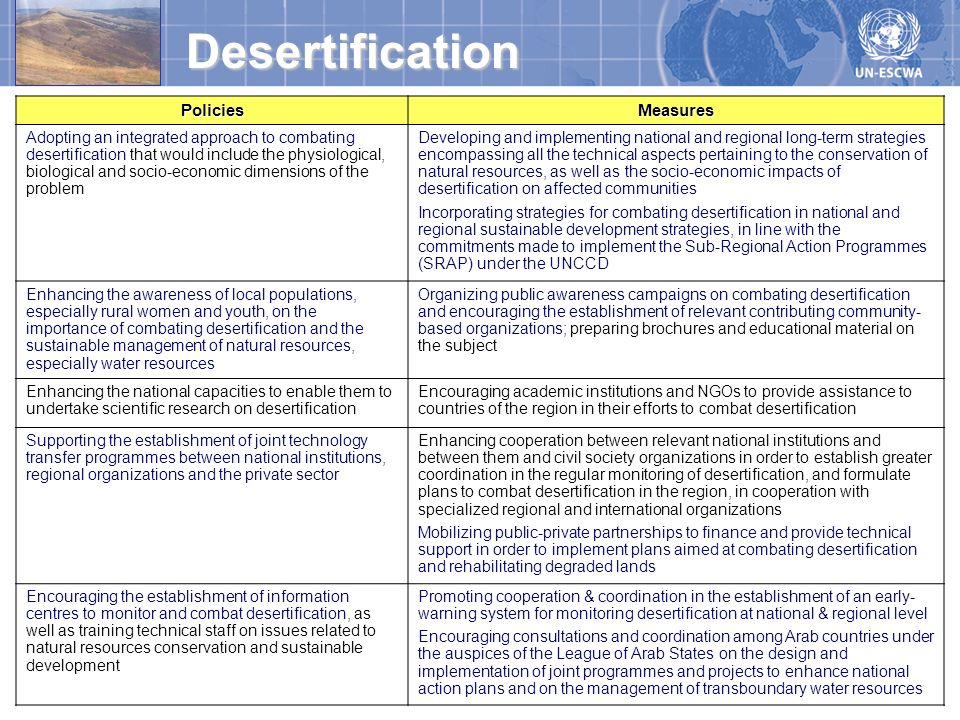 Desertification Policies Measures