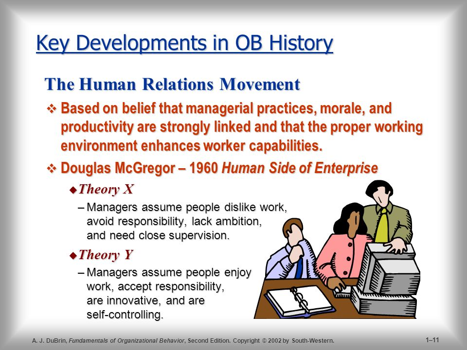 Fundamentals Of Human Behavior Nature And Scope