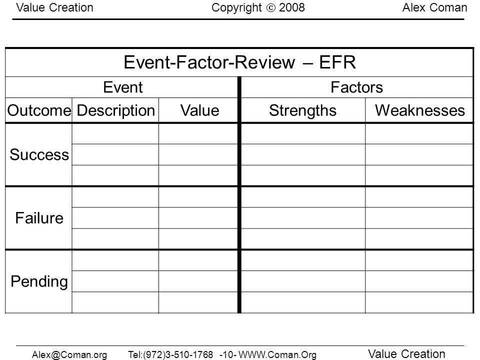 Event-Factor-Review – EFR