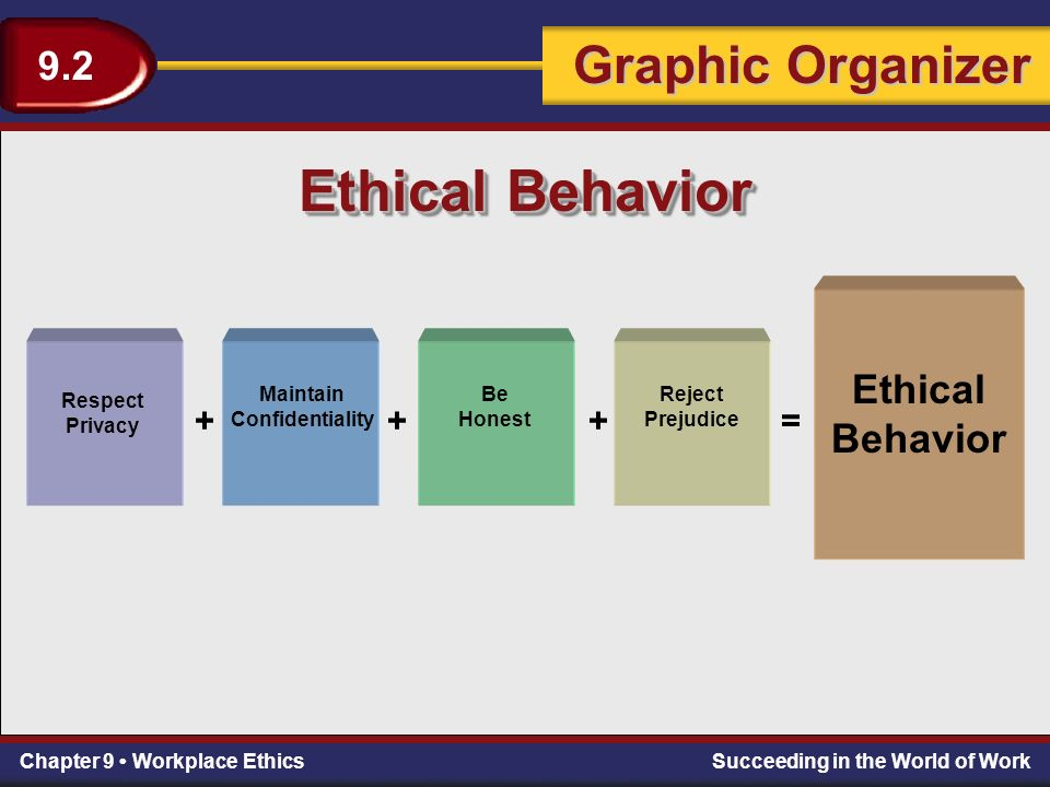essay on impact of ethical behavior on profession Ethical behavior cannot be stored in reserve for some issues which occur with the leader from time to time it is supposed to become the second nature of any person whether one is a leader or not this is just a free sample of the research paper, or part of the research paper on the given topic you have found at professayscom.